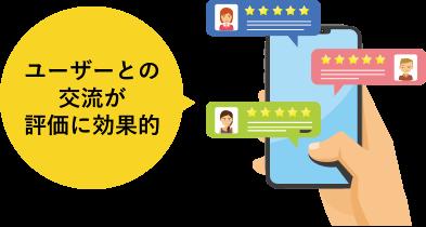 ユーザーとの交流が評価に効果的